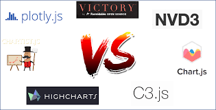 Nvd3 Vertical Bar Chart Compare The Best Javascript Chart Libraries Sicaras Blog
