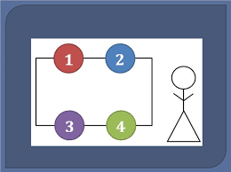 Coefficient Frayer Model Seventh Grade Lesson Four Brains Are Better Than One