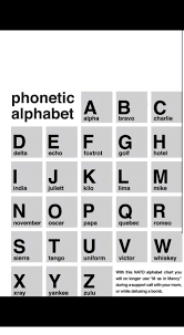 The phonetic alphabet is the list of symbols or codes that shows what a speech sound or letter you should know how to say phonetic alphabet. Funny Phonetic Alphabet Chart The Future