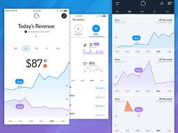 Mobile Ui Design Inspiration Charts And Graphs Check Them Out