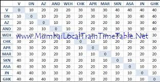 Railway Monthly Pass Fare Chart 2018 Mumbai Metro Route Mumbai Metro Rail Fare Chart 2018