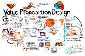 Value Proposition Design Book Talk Value Proposition Design A Conversation With T Flickr