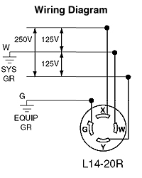 l14 30 wiring diagram l14 image wiring diagram nema l14 30 wiring diagram nema home wiring diagrams on l14 30 wiring diagram