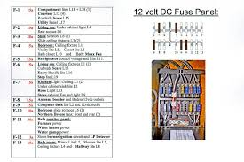 freightliner m2 business class fuse box location wirdig freightliner fuse box diagram on freightliner fuse box location