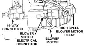 similiar 2004 jeep cherokee blower motor diagram keywords jeep cherokee blower motor locationon 2004 jeep wrangler blower motor