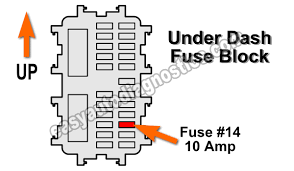 2002 nissan altima 3 5 fuse box diagram 2002 image part 2 how to test the alternator 2002 2006 2 5l nissan altima on 2002 nissan 1997 pathfinder fuse box