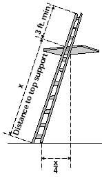 Step Ladder Size Chart Portable Ladder Safety