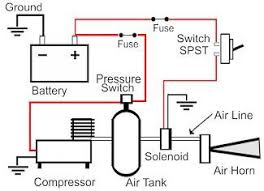 wiring diagram for air horn relay wiring image air horn wiring diagram relay wiring diagram on wiring diagram for air horn relay