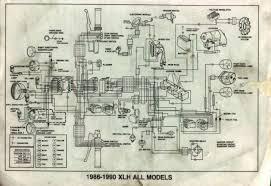 1987 harley sportster wiring diagram wiring diagram 2001 harley sportster wiring diagram jodebal