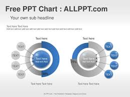 Ppt Free Ppt Chart Allppt Powerpoint Presentation Free