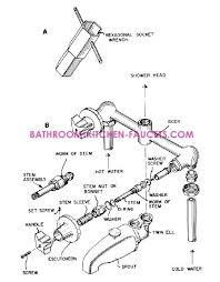 bathroom faucet repair moen shower handles handle luxury two