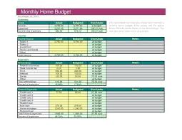 Budget Spreadsheet Excel Business Plan With Zero Based Template ...