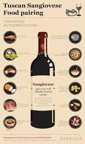 12 Foods To Pair With Sangiovese Italian Wine Wine Dinner