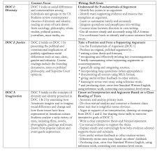 Metamorphosis Worksheets - Checks Worksheet