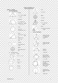 Math Formula Chart For Geometry Formula Mathematics Area Perimeter Geometry Mathematical