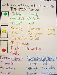 best writing images teaching writing writing transitions anchor chart anchor charts academic supports or print rich