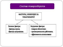 Презентация Сущность товарооборота на предприятиях питания  Состав товарооборота