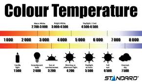 A Short Guide On What Colour Temperature Is Standard