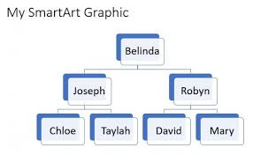 How To Insert A Smartart Graphic In Powerpoint The