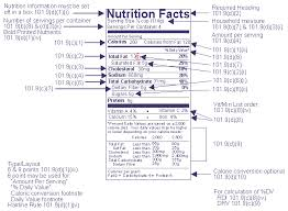 nutrition label annotated with parts sections in 21 cfr 101 9 that are applicable and