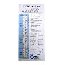Miller 159315 Mig Welding Calculator Metric