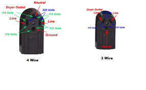 dryer cord wiring diagram how to wire a 3 prong dryer outlet with Wire Diagram 3 Prong 240 Outlet how to correctly wire a 4 inside dryer outlet wiring diagram dryer cord wiring diagram 3 3 Prong Headlight Wiring Diagram