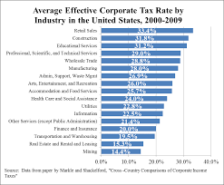 Chart Average Effective Corporate Tax Rate By Industry