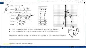 quadratics worksheet math graphing quadratic functions in vertex form worksheet also graphing quadratics worksheet gallery worksheet