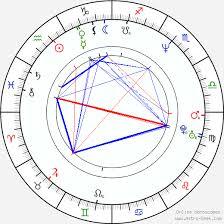 Min Soo Jo Min Su Jo Birth Chart Horoscope Date Of Birth