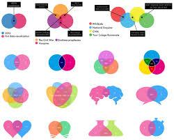 Venn Diagram Example Ten Ouch Venn Diagrams Ten Ouch