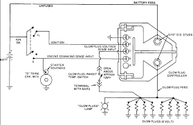 7 3 glow plug relay wiring diagram wiring diagrams tarako org Rr7 Relay Wiring Diagram 86 chevy diesel the glow plug relay (distributor) engage schematic 7 3 glow plug ge rr7 relay wiring diagram