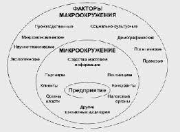 Информационные системы в экономики реферат информационные системы в экономики реферат
