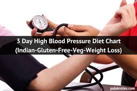 Tasty High Blood Pressure Diet Chart Indian Gluten Free Veg