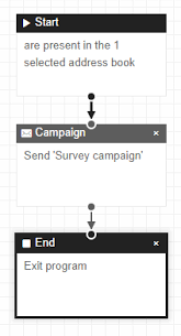 Triggering A Campaign When A Contact Joins An Address Book ...
