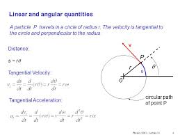 linear and angular quantities