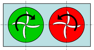 multiple rotating frames of reference three parts
