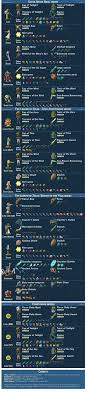 Detailed Legend Of Zelda Breath Of The Wild Infographic