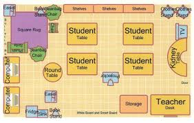 Classroom Layout Template Teacher Short Lesson Plan Template Classroom Set Up