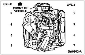 wiring ford 7 3l 2003 cobra engine wiring diagram images 2000 honda civic engine ford f 250 7 3 engine