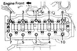 1991 toyota tercel cylinder head torque sequence engine the cylinder head bolts should always be tightened gradually in several passes using the correct sequence as per haynes manual for toyota tercel 1987 1994