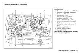 2004 xterra owner's manual 2004 Nissan Frontier Fuse Box 2004 Nissan Frontier Fuse Box #66 2004 nissan frontier fuse box diagram