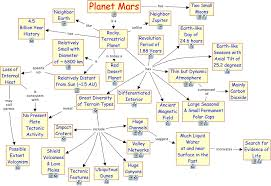 essay on mars planet essays term papers on mars