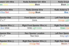 1993 ford thunderbird radio wiring diagram 4k wallpapers 2000 ford mustang wiring diagram at 97 Mustang Wiring Diagram