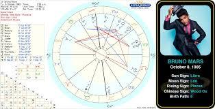 Bruno Mars Birth Chart Peter Gene Hernandez Born October