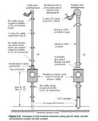 weatherhead wiring diagram weatherhead image 17 best images about electrical wiring the family on weatherhead wiring diagram