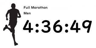 フル マラソン 平均 タイム