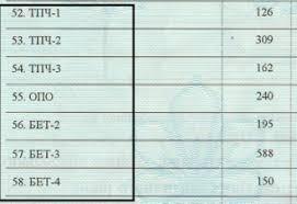 Помогите расшифровать военный диплом Флудилка Официальный  Может есть курсанты или те кто был таковыми или у кого друзья в военке И да Так как пол диплома на русском а половина на украинском возможно эти