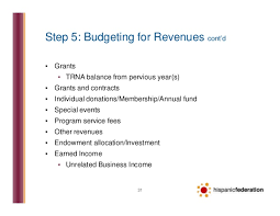 Nonprofit Budgeting Budgeting For Non Profit Kadil Carpentersdaughter Co