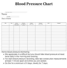 Morning Blood Pressure Chart 19 Blood Pressure Chart Templates Easy To Use For Free
