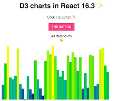 Declarative D3 Charts With React 16 3 Text And Video